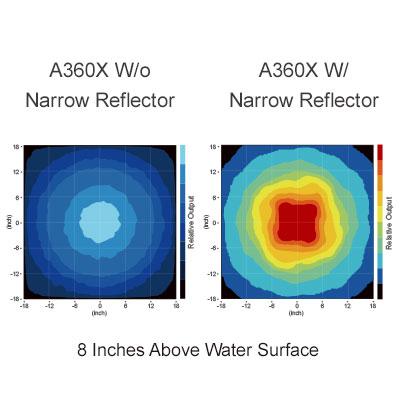 A360X Narrow Reflector