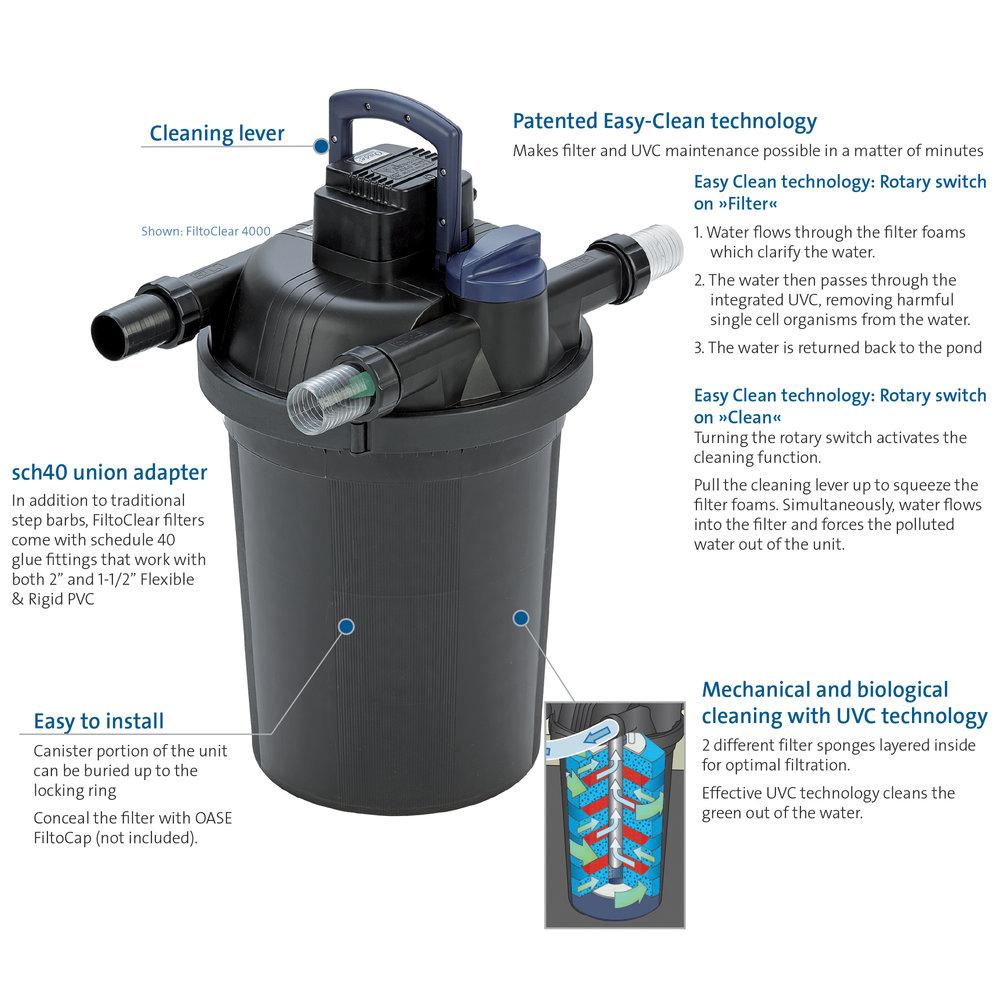 OASE FiltoClear 3000 Pressurized Filter 18W UV
