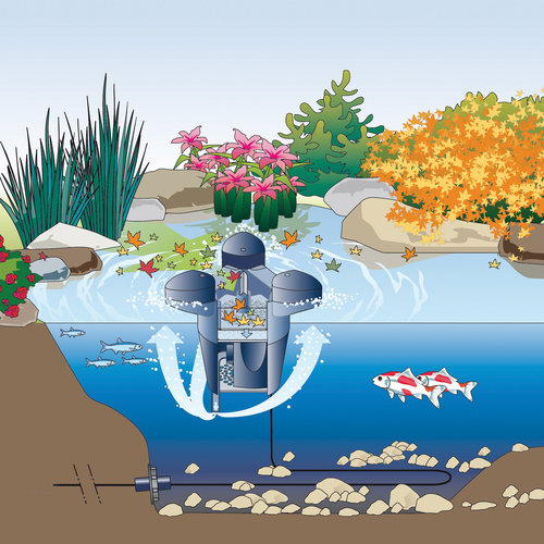 OASE SwimSkim Pond Surface Skimmer