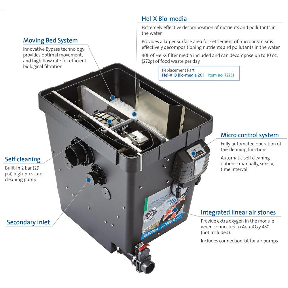 OASE ProfiClear Premium Compact-M pump-fed - EGC