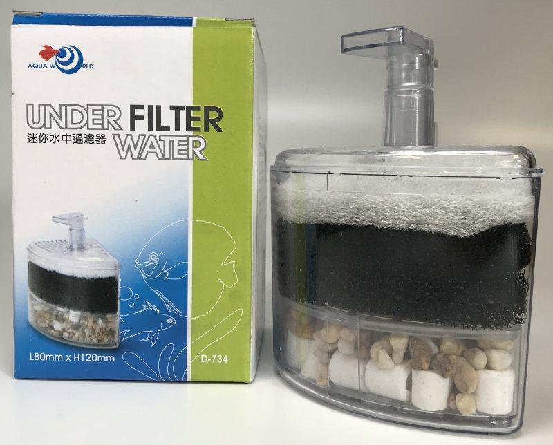 Corner Filter