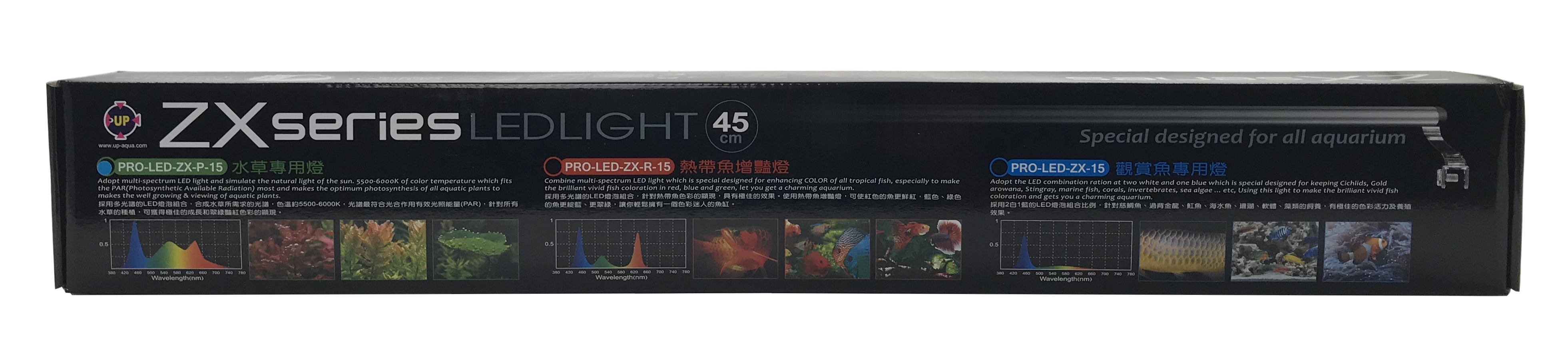 ZX-Series LED 18